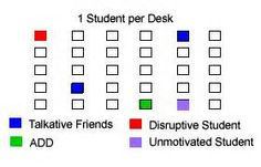 Classroom Seating Charts Arrangements - Bing Images