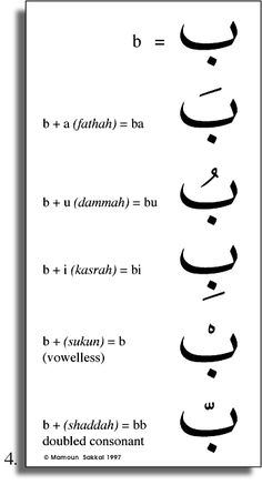 six diacritical marks to indicate the small vowels attached to Arabic letters. http://www.sakkal.com/Arab_Calligraphy_Art4.html