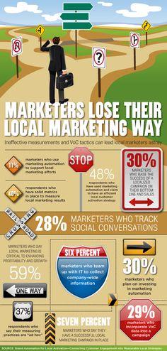 Interesting! Marketing Plan Infographic Check more at http://dougleschan.com/digital-marketing-guru/marketing-plan-infographic/