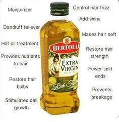About Black Hair Care with Olive Oil