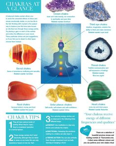 Heal your Chakras