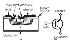 Standard symbol for LDR (light-dependent resistor