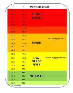 temperatur for feber