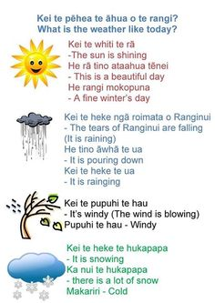 Maori - Weather… Learning Stories, Learning Tools, Kids Learning, School Resources, Teaching Resources, Teaching Ideas, Maori Songs, Weather Like Today, Waitangi Day