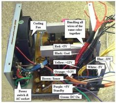 Convert a Computer ATX Power Supply to a Lab Power Supply The resulting power supply will provide high output power. It might happen you create an electric arc at the low voltage outputs or fry the … Electronics Projects, Electronic Circuit Projects, Hobby Electronics, Electrical Projects, Arduino Projects, Electrical Engineering, Electronics Gadgets, Electrical Wiring, Lab Power Supply