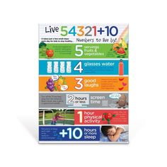 """18"""" x 24"""" Laminated The Healthy Relationship Resources communicates six """"numbers to live by"""" to encourage good nutrition and healthy habits in children. Featuring the six things kids should do each day to maintain a healthy lifestyle, this colorful health and wellness poster helps kids make healthy choices. These daily """"numbers to live by"""" include: • 5 servings of fruits and vegetables • 4 glasses of water • 3 good laughs • 2 hours or less screen time • 1 hour of physical activity • +10 hours of Proper Nutrition, Nutrition Education, Kids Nutrition, Nutrition Tips, Health And Nutrition, Health And Wellness, Banana Nutrition, Strawberry Nutrition, Nutrition Month"""