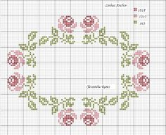 The Most Beautiful Cross Stitch Pattern Just Cross Stitch, Cross Stitch Borders, Cross Stitch Flowers, Cross Stitch Charts, Cross Stitch Designs, Cross Stitching, Cross Stitch Patterns, Diy Embroidery, Cross Stitch Embroidery