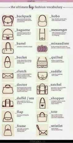 Dictionnaire zapato visual - Buscar estafa Google
