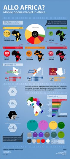 Hello! Mobile Africa