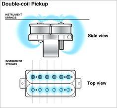 7 Best Guitar Electronics Images Guitar Guitars Electric Guitars
