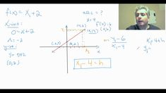 In this video, we cover how to calculate the exact value of the instantaneous rate of change using the Difference Quotient. This provides us with an exact so. Math Tutor, Algebra, Calculator, Chart