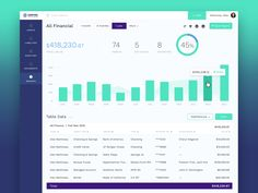 We are hard at work on Empire Asset Manager for the web. One of its best features are its expanded reports capabilities. This concept revolves around both statistics, graphs, and exportable table d...