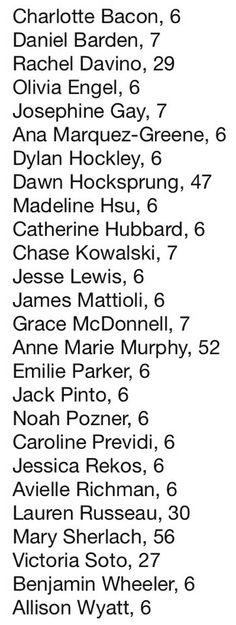 These names should be known & remembered not Adam Lanza