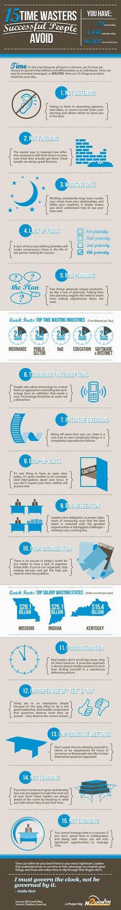 15 maneras habituales de perder el tiempo.