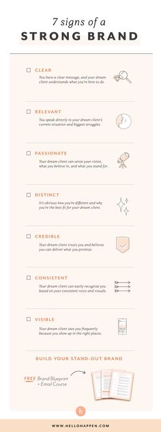 7 signs of a strong brand