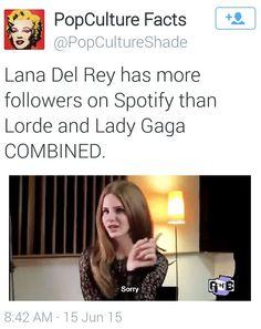 Pop Culture Facts with Lana Del Rey #LDR