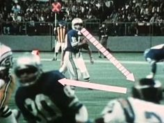 1977 Seattle Seahawks - They might have been a young franchise, but they showed the old guard there's a new kid on the block with new tricks.