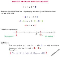ABSOLUTE VALUE:  Solve: | x + 3 | < 5 ?