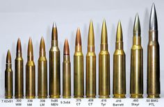 Cartridges for Long-Range Sniping Rifles