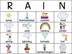 Weather words.