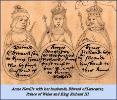 """Lady Anne Neville (1456–1485)-daughter of Richard Neville, Earl of Warwick (the """"Kingmaker""""); wife of the Lancastrian Edward, Prince of Wales (son of Henry VI) and later of the Yorkist Richard III."""