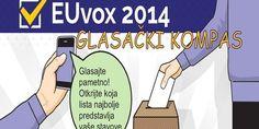 EUVox  2014 - Glasački kompas