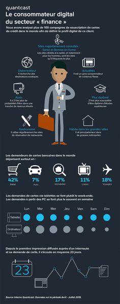 http://www.cbnews.fr/etudes/infographie-20-du-budget-display-dans-le-programmatique-pour-le-secteur-bancaire-a1024128?utm_source=newsletter