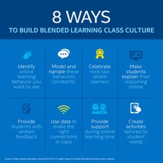 #education 8 Ways to build #blended learning class culture