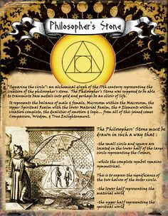 Book of Shadows:  #BOS Philosopher's Stone Graphic pages by Grim of Cauldron Craft Oddities, © 2013.