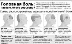 боль в левой задней части головы: 7 тыс изображений найдено в Яндекс.Картинках