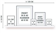 Wandcollage - Praktische Tipps eine schöne Wandcollage zu gestalten - Poster online selber gestalten bei Printcandy