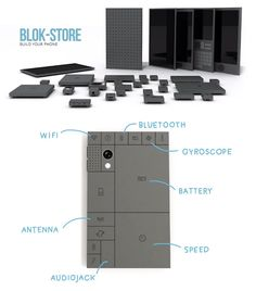 'A Phone Worth Keeping': Phonebloks Conceptual Cell Phone's Parts Can Be Switched Out/Upgraded Individually. Show your support for a more eco-friendly phone. Technology Gadgets, Tech Gadgets, Science And Technology, Modem Router, Modular Design, Locker Storage, Cool Designs, Lego, Smartphone