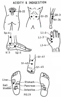 Massage teachniques .To aid digestion.