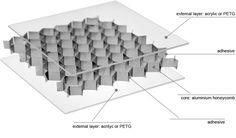 Transparente platten Hexaben