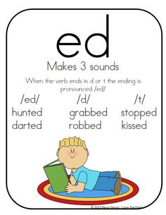 The 3 Sounds of -ed! {Free Posters} | FREEBIELICIOUS | Pinterest ...