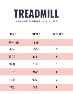 my favorite treadmill workouts