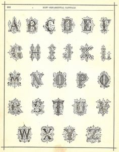 Wings of Whimsy: Alphabet Sheet - free for personal use #vintage #victorian #printable