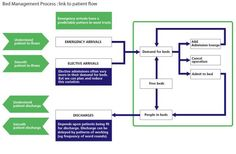 Patient Flow 2.jpg