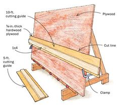 Panel Saw Woodworking Plan | to use mark both ends of the cut line on