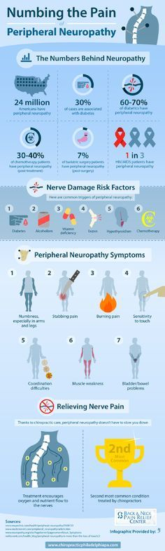 Numbing the Pain of Peripheral Neuropathy #infographic