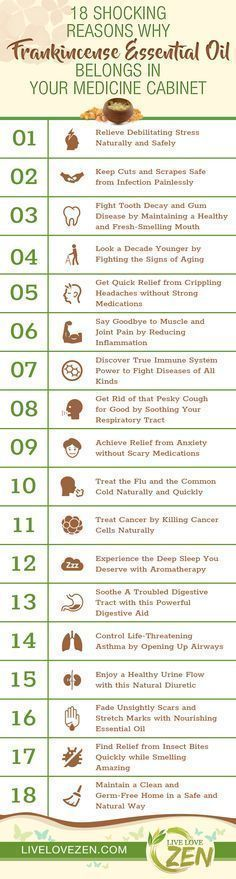"""18 Shocking Reasons Why Frankincense Essential Oil Belongs In Your Medicine Cabinet Frankincense essential oil has stood the test of time. Ancient religious texts praise Frankincense as the """"King of Oils"""" healing both the MIND AND BODY. Frankincense Essential Oil Benefits, Doterra Essential Oils, Young Living Essential Oils, Essential Oil Blends, Essential Oils Uses Chart, Doterra Frankincense, Essential Oil Carrier Oils, Healing Oils, Aromatherapy Oils"""