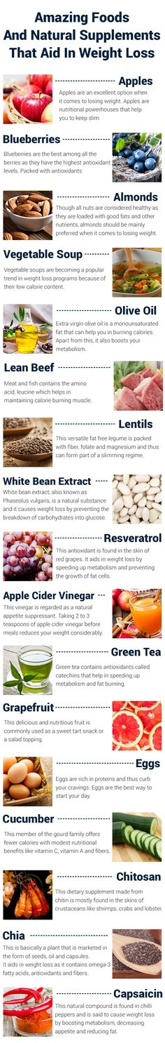 Amazing Foods And Natural Supplements That Aid In Weight Loss #FoodsForWeightLoss, #WeightLossFood, #NaturalSupplements