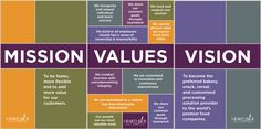 company culture and values - Google Search