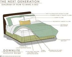 how to make a bed like a hotel - Google Search