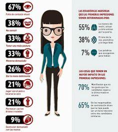 31 consejos para tu próxima entrevista de trabajo