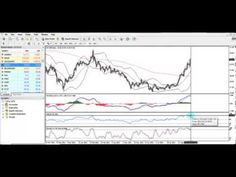 How to open a forex trading account youtube