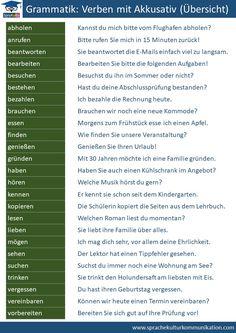 Diefolgende Übersicht zeigt 25 Verben, die eine Akkusativergänzung (direktes Objekt) benötigen. Lernen Sie die Verben zusammen mit dem Kasus. Schreiben Sie das Verbam besten auf eine Karteikarte.… Verben Mit Akkusativ, Verben Mit Dativ, German Grammar, German Words, German Language Learning, Language Study, Akkusativ Deutsch, Dativ Deutsch, Adjectives For Kids