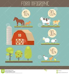 Farm Infographic - Download From Over 54 Million High Quality Stock Photos, Images, Vectors. Sign up for FREE today. Image: 45558221
