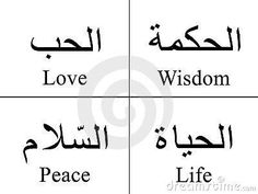 The Word Love in Arabic | Arabic words isolated on white with their meaning in English for ... #learnarabicforkids