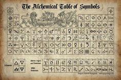 Смог бы ты стать алхимиком или масоном? Сможешь ли ты определить, где скрываются оккультные символы, а где всего лишь каракули?